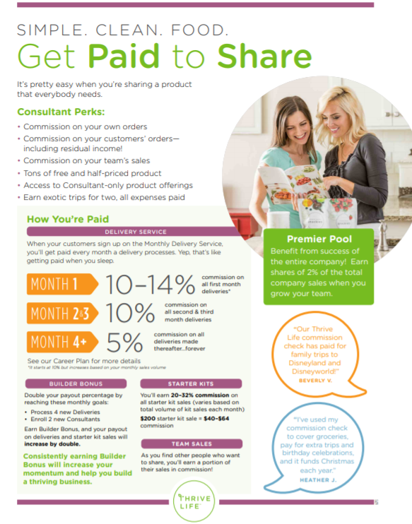 Get paid to share - details